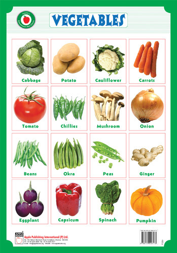 Indian Vegetables Names In English With Pictures | www ...