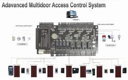 Access Control System - Multi Door Access Controller