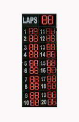Swimming Scoreboards