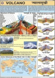 Volcano For Small Geography Chart