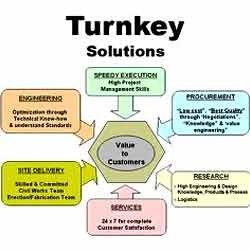 Turnkey Projects Solutions Turnkey Projects Service