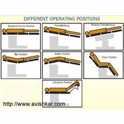 Different Positions In Hospital Bed