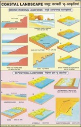 Coastal Landscape For Changing Face Of the Earth Chart