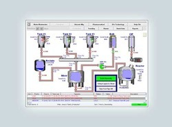 Proficy Ifix SCADA Software