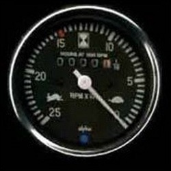 Dashboard Instruments
