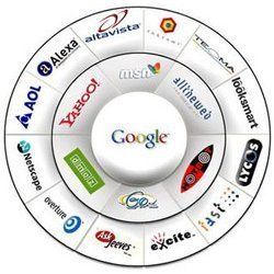 Essential features to consider for your SEO services