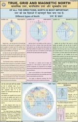 True Grid & Magnetic North For Deatiled Map Reading Chart
