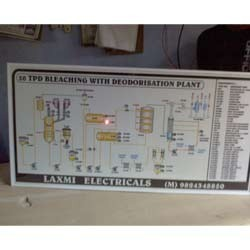 mimic diagram for control panels mimic panel diagram exporter from rh electcontrolpanels com mimic diagram fire alarm panel mimic diagram fire alarm panel