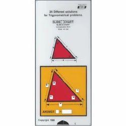TRI1 Slide-O-Scales