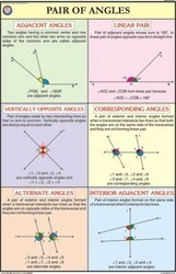 Upper Primary Chart Of Pair Of Angels Charts