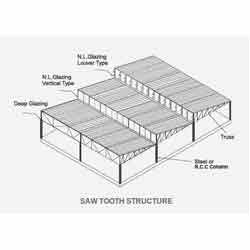 Saw Tooth Structure Conventional Steel Structures