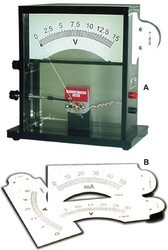 Demonstration Meter Inter Scale