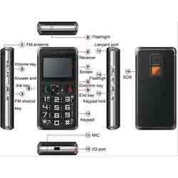 GPS Mobile Tracker