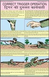 Trigger Operation Chart