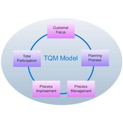 Total Quality Management Training Providers