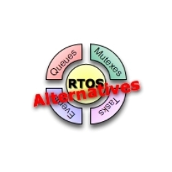 RTOS Implementation And Development (ARM9/ARM11)