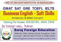 Best Institute in Bangalore India