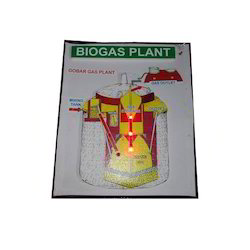 Working Models (Biogas Plant)