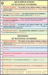 Upper Primary Chart Of Multiplication Of Rational Numbers