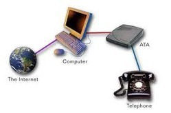VOIP Integration Services