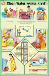 Clean Water Charts