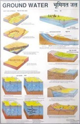 Ground Water Natural For Changing Face Of the Earth Chart