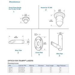 Laser Focus Lenses