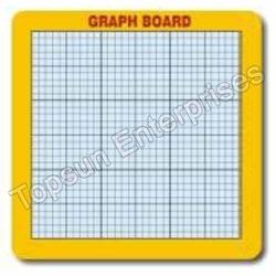Graph Board Game