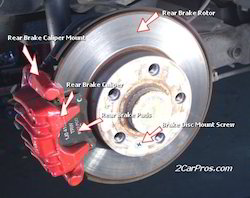 BRAKE & PARKING PARTS-  BRAKE DISC PADS