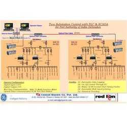 Airport Substation Automation at Dehradun