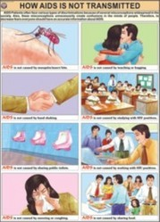 How Aids Is Not Transmitted Chart