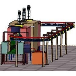 Ovan Forming Process Equipments