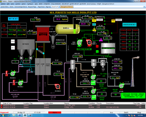 Manufacturer Of Electrical Control Systems Amp Plc And Scada