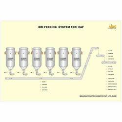 DRI Feeding Control System