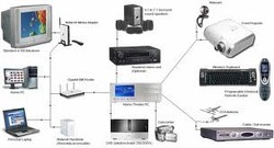 Computer Hardware Networking