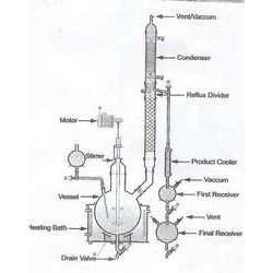 Simple Glass Distillation Units
