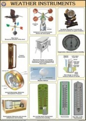 Weather Instruments Eng. Only For Small Geography Chart