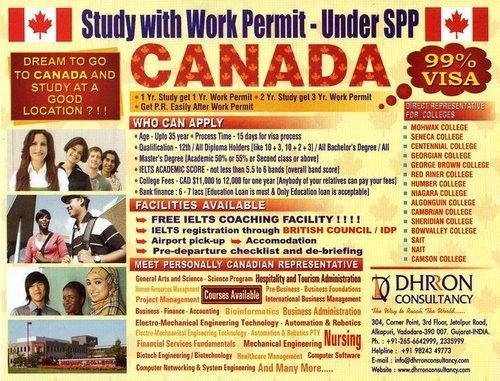 Visitor Visa in Canada   Canadim