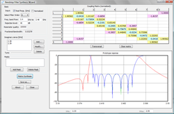 Bandstop Coupling Matrix Synthesis Software
