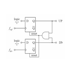 Phase Frequency Detector (PFD)