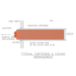 Cartridge Heater