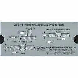 Eight+Of+Weld+Metal+%28Steel%29+In+Various+Joints