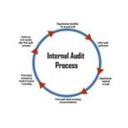 ISO Auditor Training Course Provider Agency