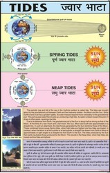Tides For Small Geography Chart