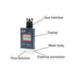 Natural Gas Flow Meters