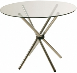 Cross Table