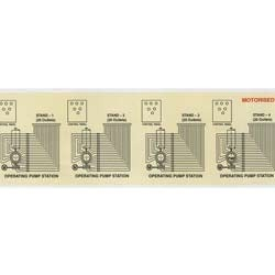 Radial Lubrication System