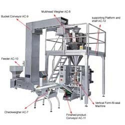 Granules & Grocery Packing Machines