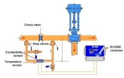 Condensate Contamination Detection Systems