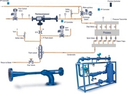 Thermocompressor Systems, Thermocompressors